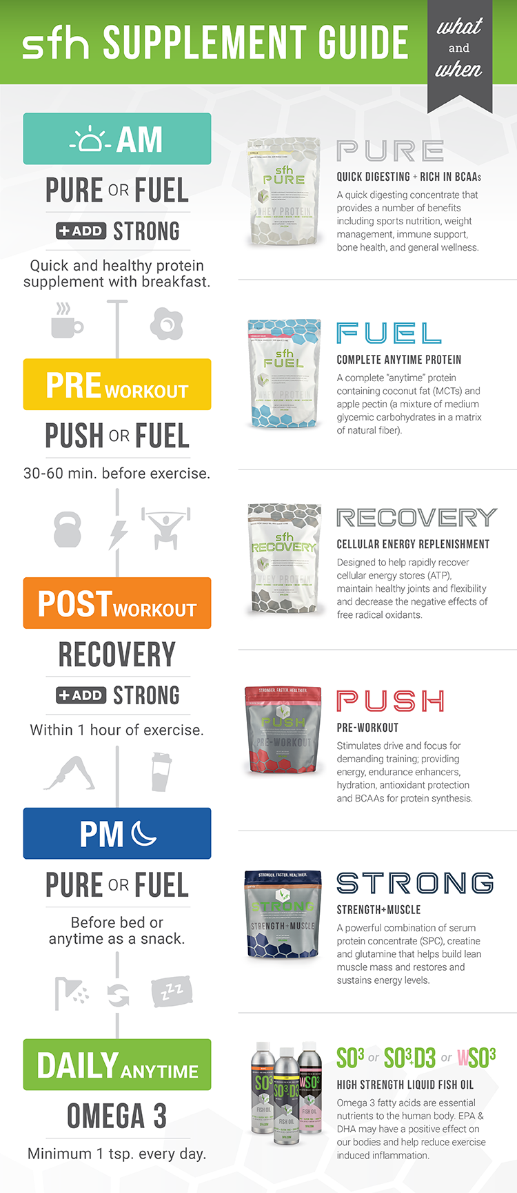 supplementguideposter-infographic-20160808-01